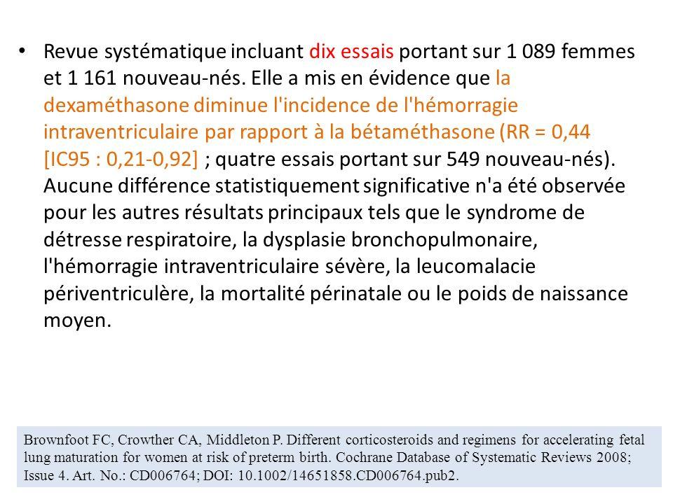 Revue systématique incluant dix essais portant sur 1 089 femmes et 1 161 nouveau-nés. Elle a mis en évidence que la dexaméthasone diminue l incidence de l hémorragie intraventriculaire par rapport à la bétaméthasone (RR = 0,44 [IC95 : 0,21-0,92] ; quatre essais portant sur 549 nouveau-nés). Aucune différence statistiquement significative n a été observée pour les autres résultats principaux tels que le syndrome de détresse respiratoire, la dysplasie bronchopulmonaire, l hémorragie intraventriculaire sévère, la leucomalacie périventriculère, la mortalité périnatale ou le poids de naissance moyen.